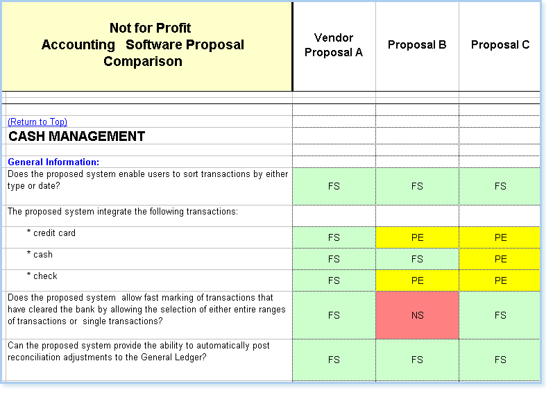 Not For Profit Npo Software Evaluation Selection