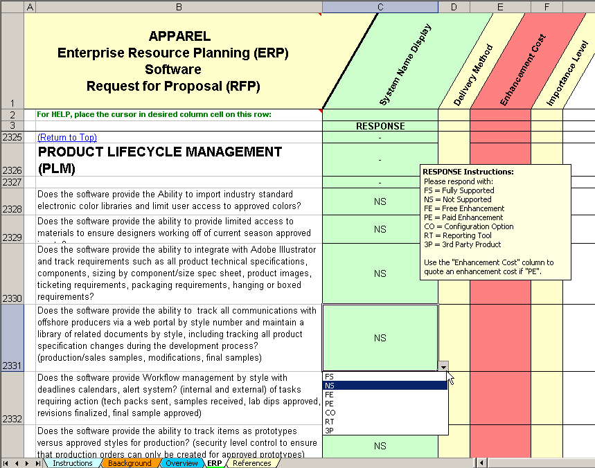 Apparel Enterprise Resource Planning Software Selection