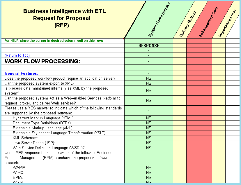 Data warehouse business requirements template images for Etl requirements template