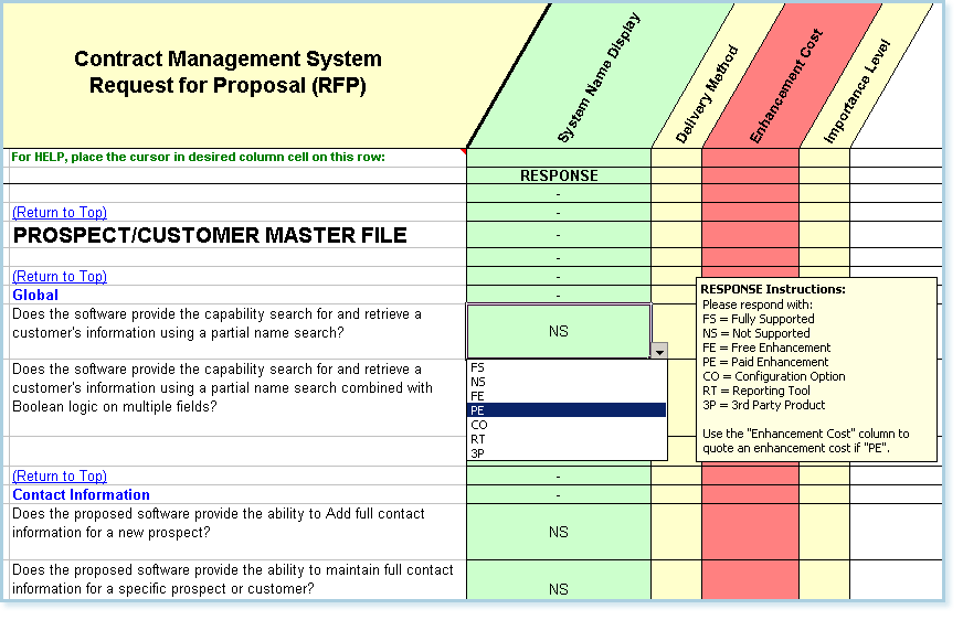 Prospect/Customer master files sample questions