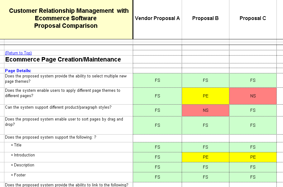 sample of vendors answers side by side to compare in the matrix