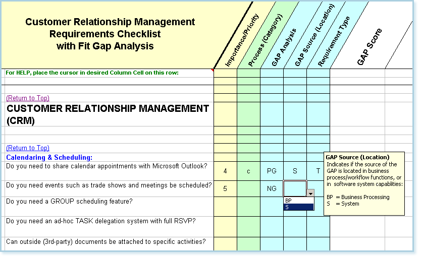 CRM Software Requirements Checklist with Fit/Gap Analysis
