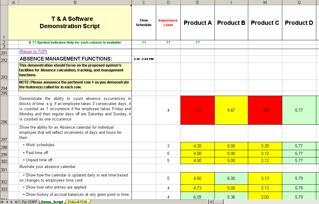 vendor rating calculation