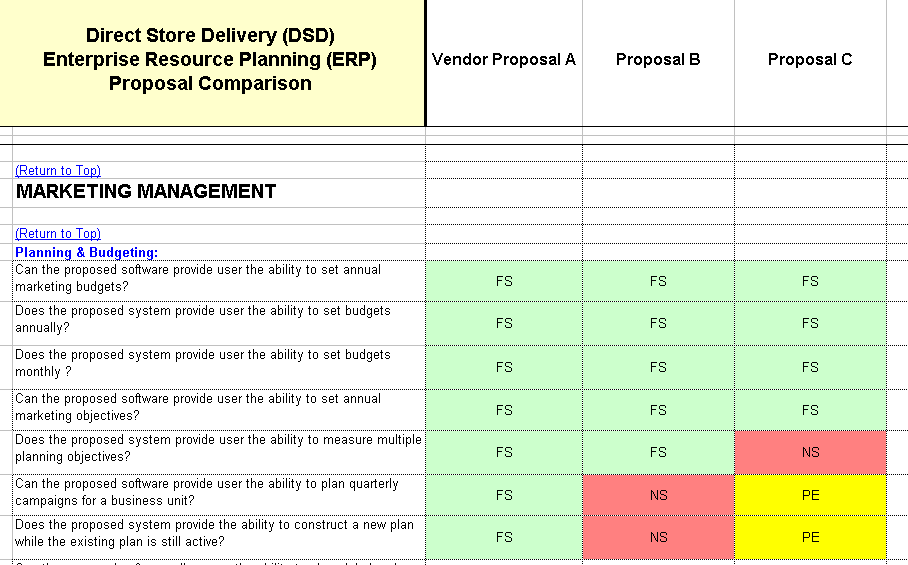 demostrates how to compare side by side vendor rfp responses for DSD ERP marketing management questions