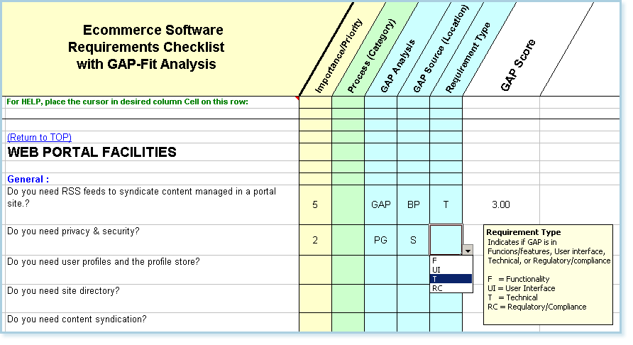 Ecommerce Software Requirements With Fit Gap Analysis Rh Infotivity Com