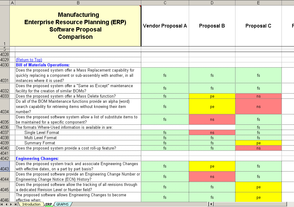 Erp Selection For Enterprise Resource Planning Software