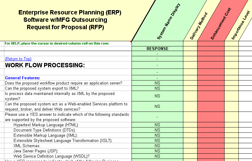 Shown RFP sample workflow questions for companies that outsource manufacturing
