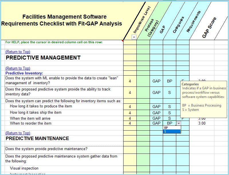 Facility Management Requirements Checklist