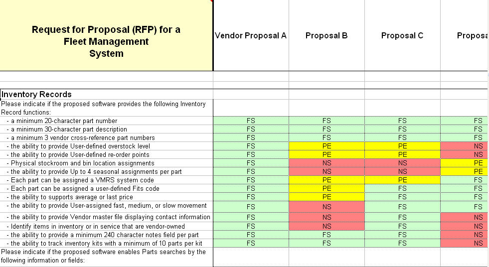 Fleet System Software Evaluation And Selection  Rfp