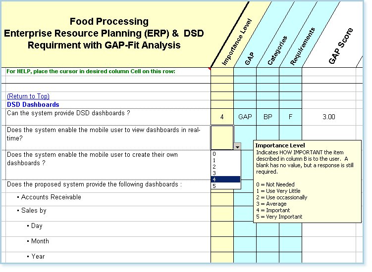 Software Requirements Checklist Fitgap Analysis Select Software