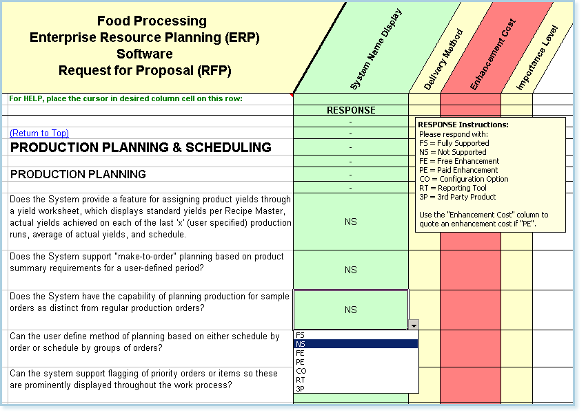 select food processing erp more easily requirements proposal