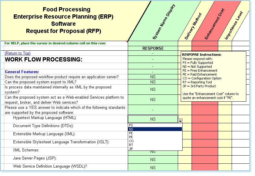 Select Food Processing ERP More Easily - Requirements - Proposal