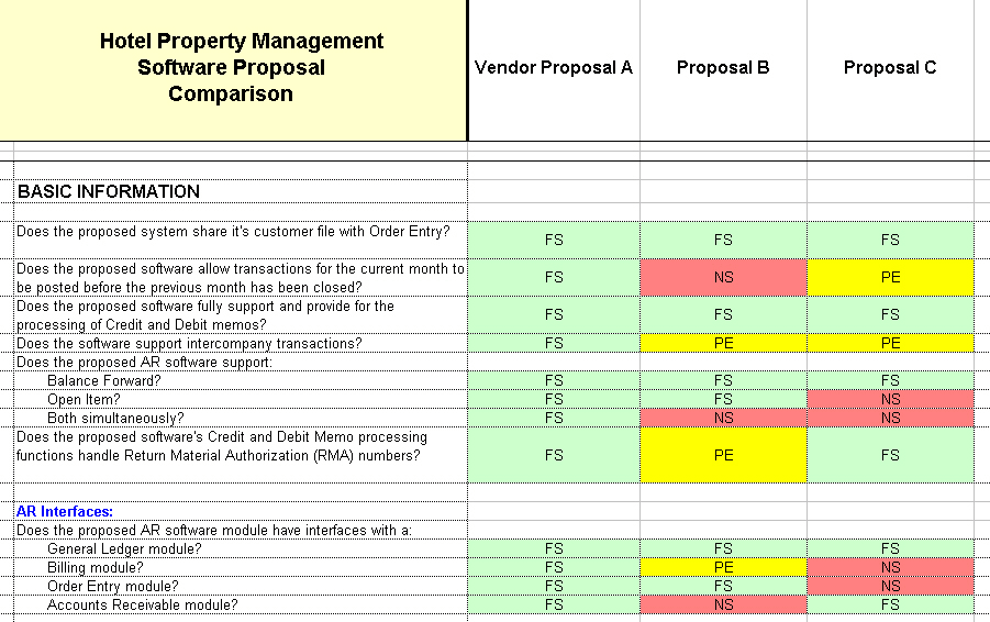 hotel property management software comparison
