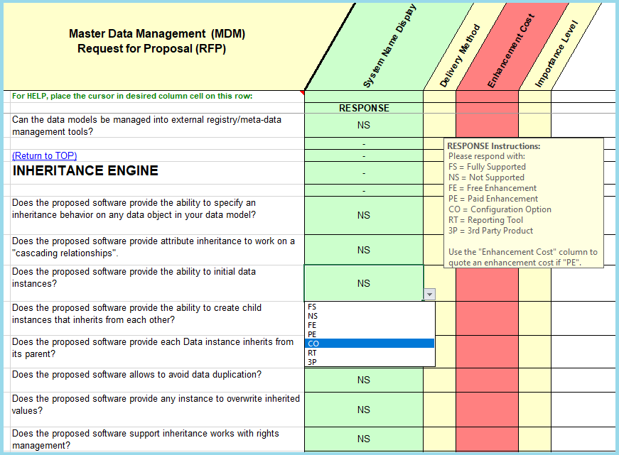 Master Data Management Software Comparison Why Is Everyone