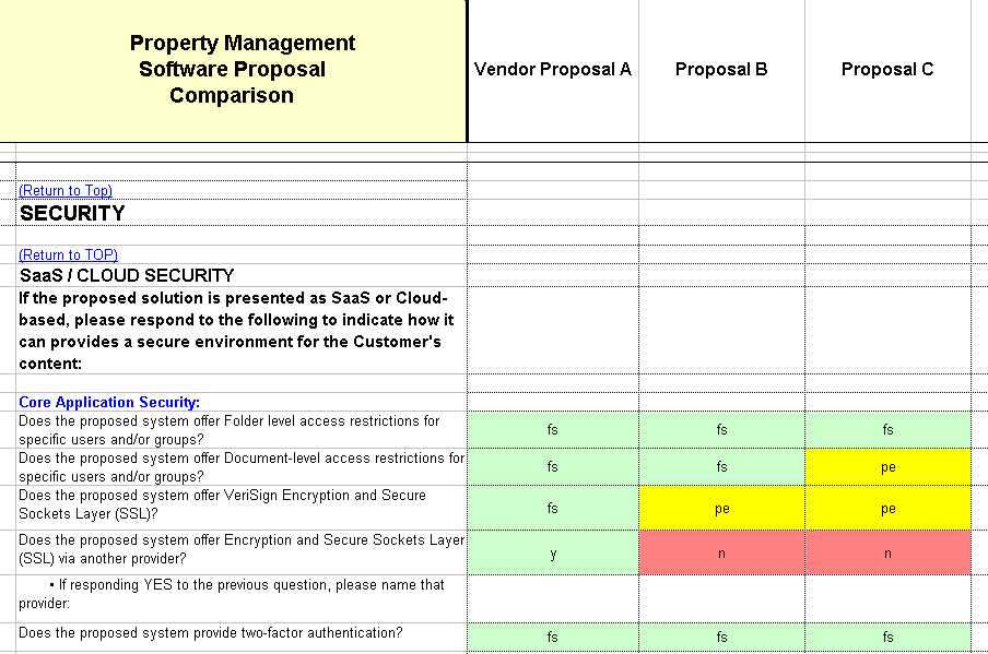 Property Management Software Selection Rfp