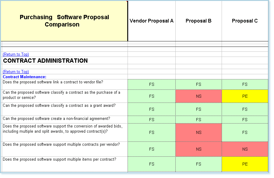 System Comparison Software Evaluation Rfp Templates