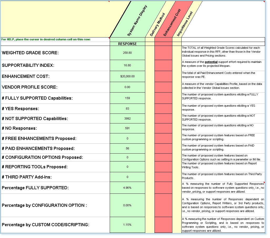 Scorecard Templates: System Comparison - Software Evaluation - RFP ...
