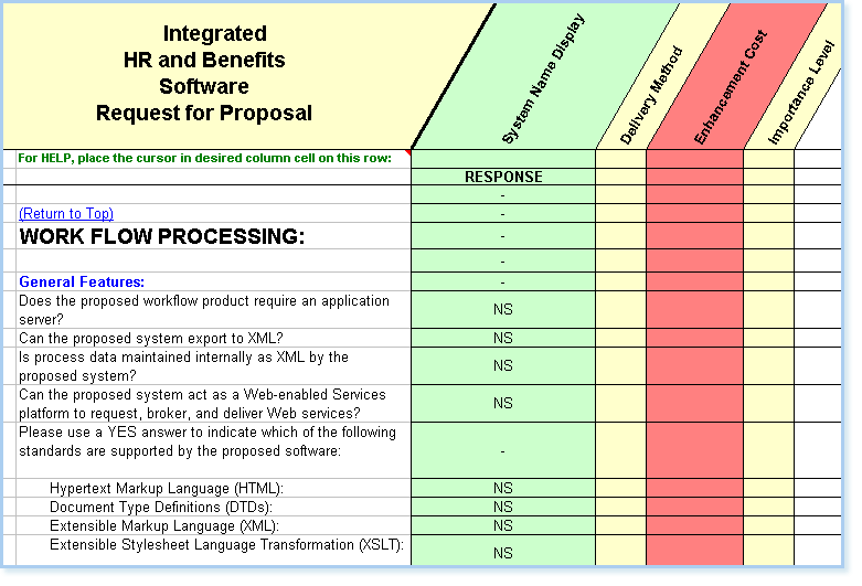 proposed system requirement list Create a tentative list of requirements for the proposed system possible solution that could meet the business requirements and provide a short description.