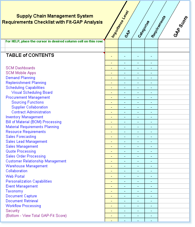 SCM Software Requirements Checklist with Fit/Gap Analysis