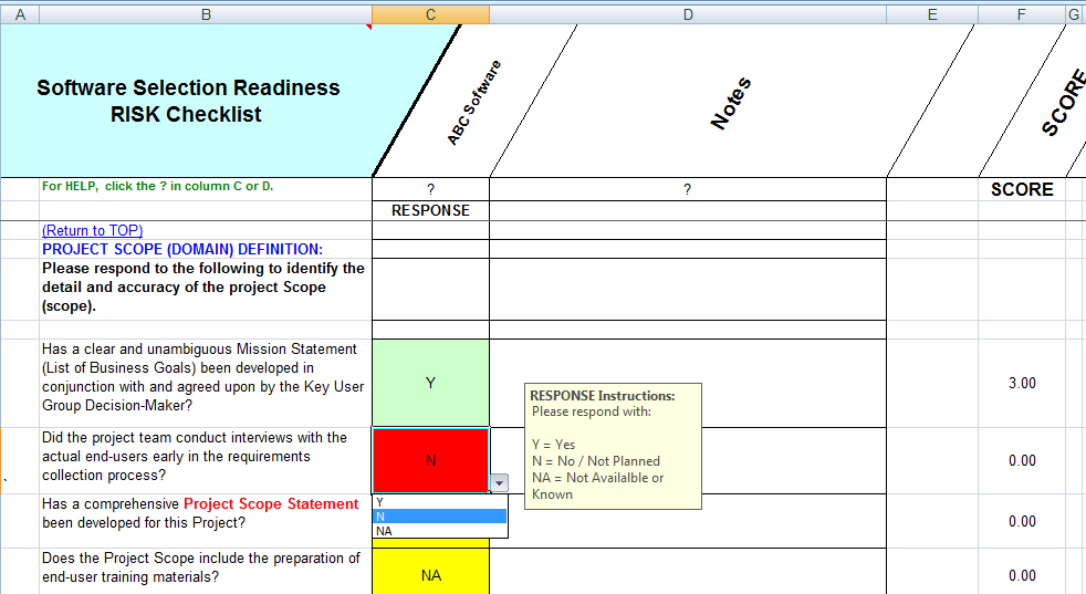 Risk Assessment Checklist PROJECT