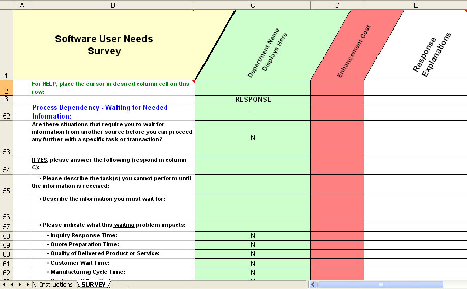System Planning User Needs Assessment Software Justification