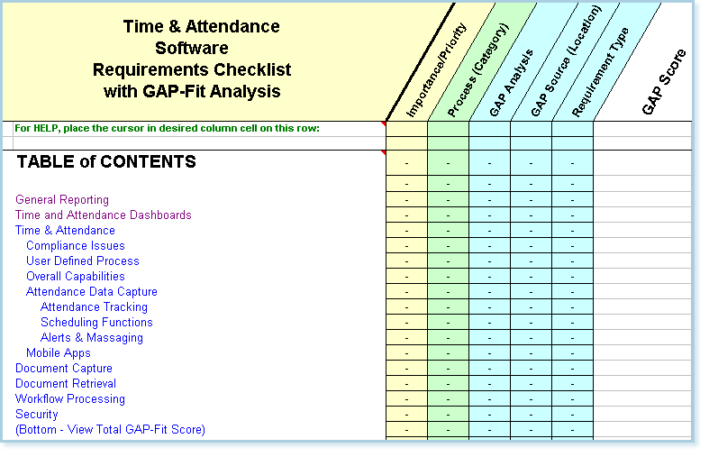 t a software requirements checklist with fit gap analysis