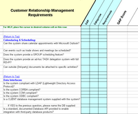 CRM requirements matrix