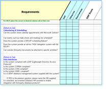 WMS and TMS requirements matrix