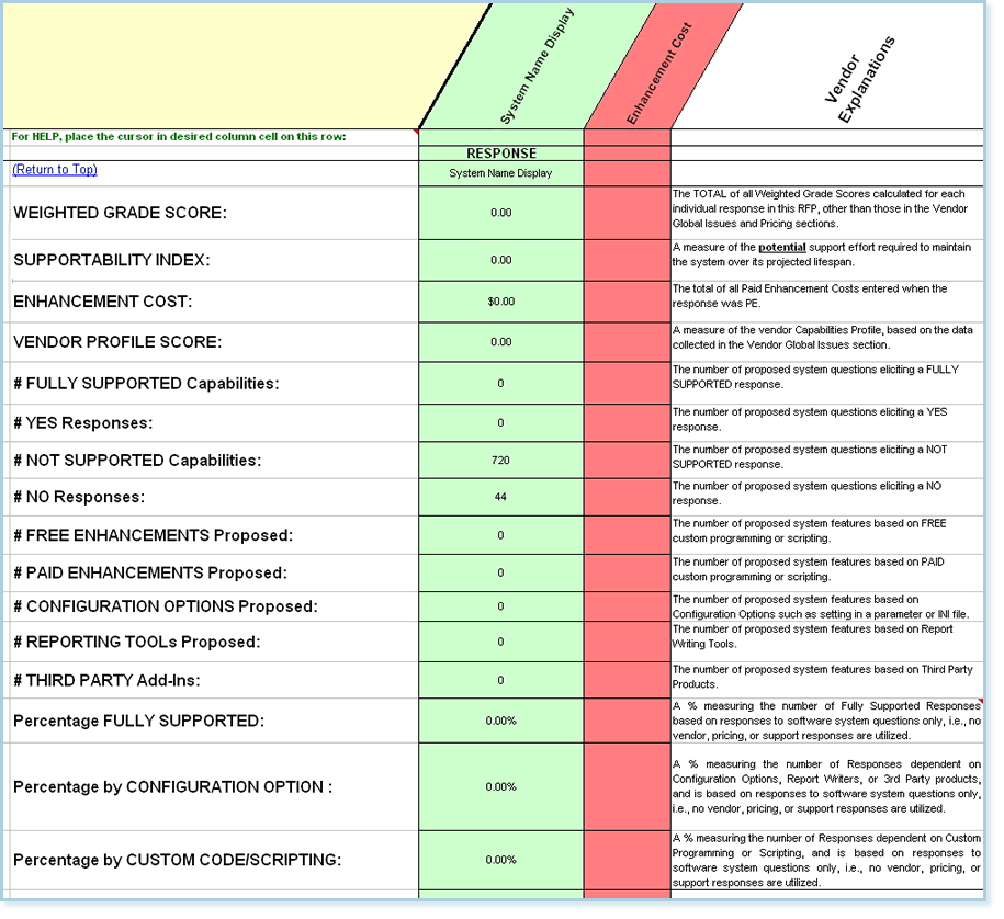 side by side comparison template excel